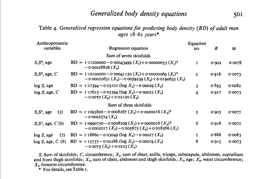 Generalized body density equations
